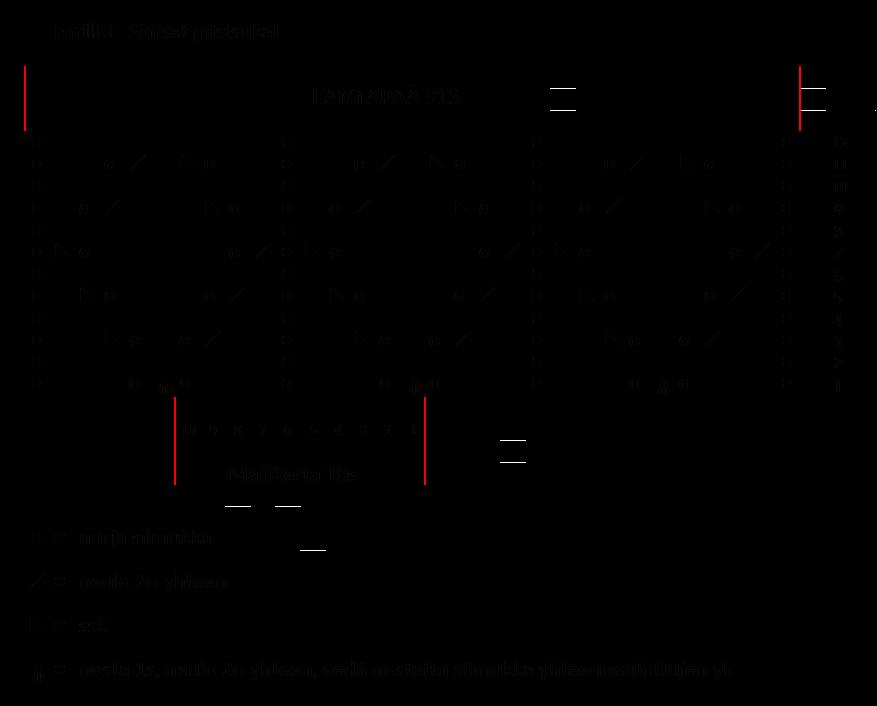 Emiliat kaavio 2