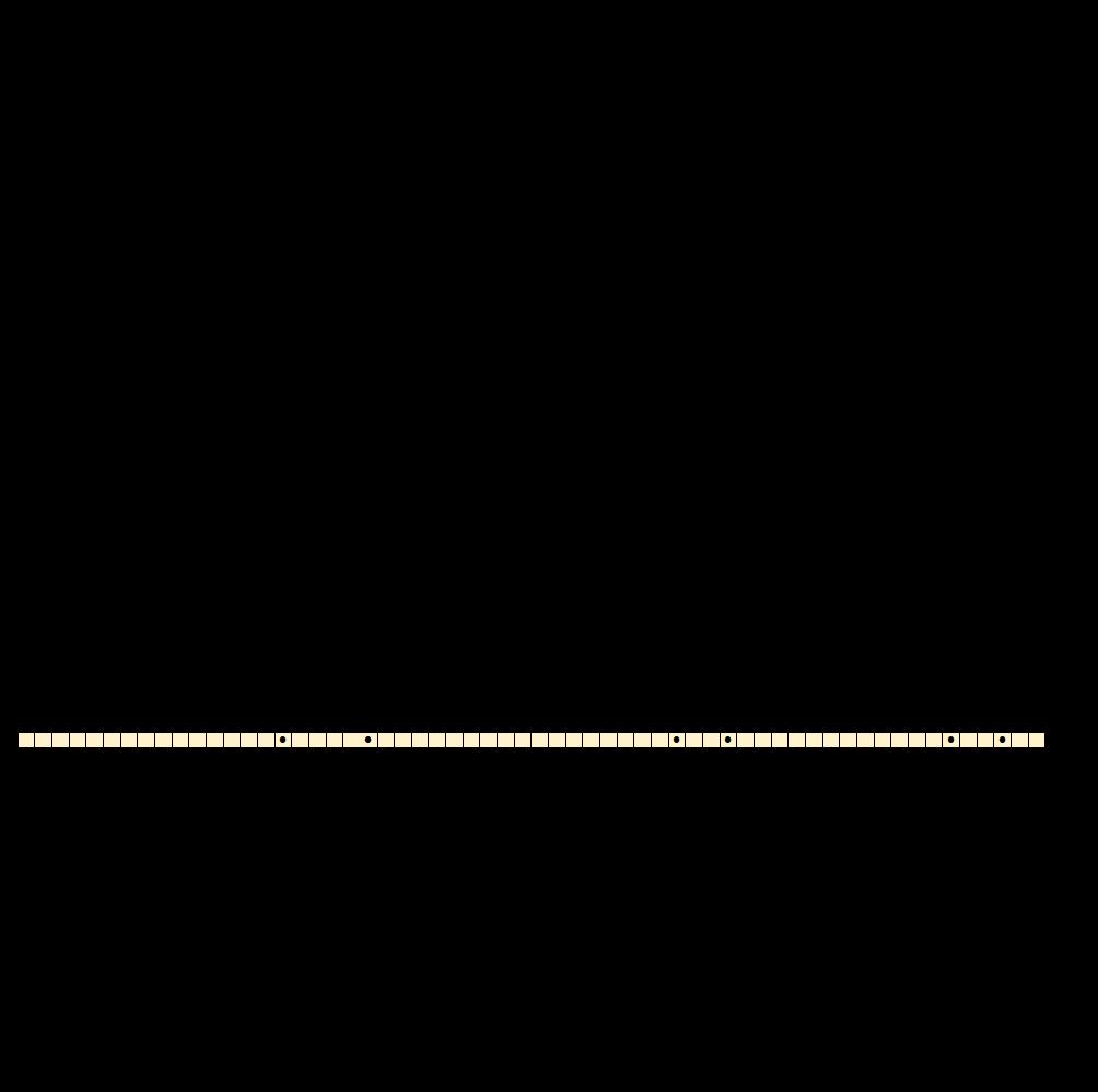 Oranssit palmikkosukat kaavio