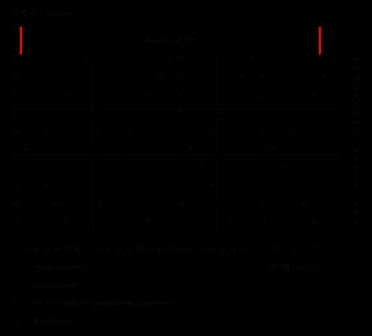 Aallokko kaavio