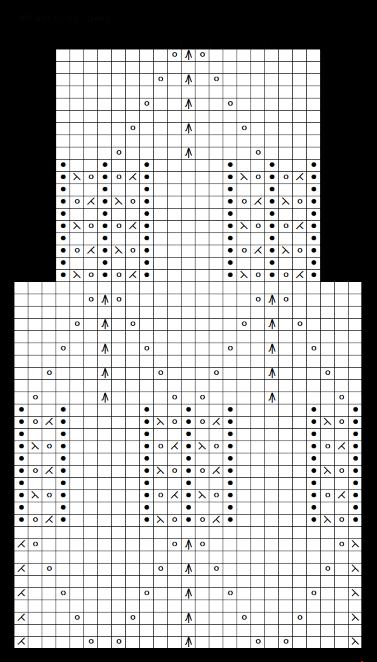 Kaarnat jalkapöydän kaavio