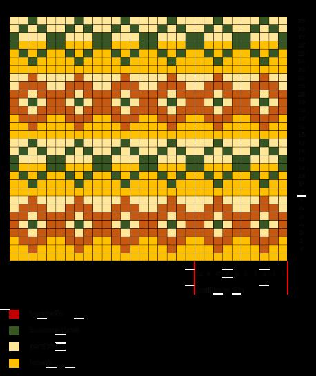 Kirjoneulesukat kaavio