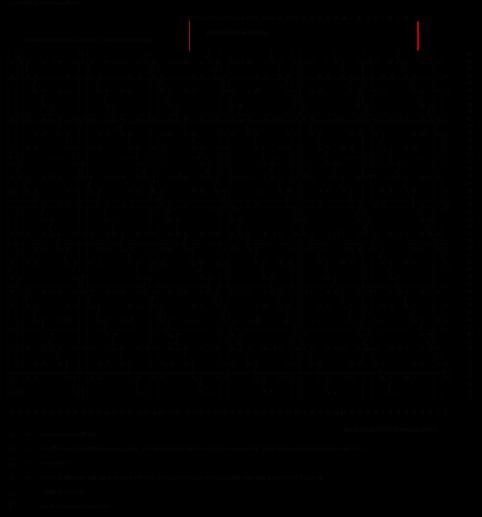 Ruutupitsisukat Rotvallista varren kaavio