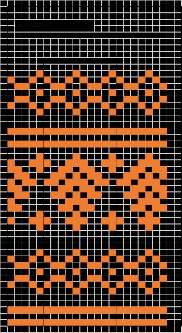 ruskametsät kaavio