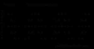 Black velvet kaavio 3
