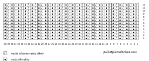 Resori 2