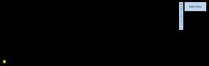 Unisex pikkupalmikkosukat resori