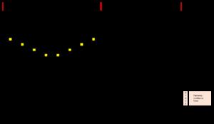 Unisex pikkupalmikkosukat varren kaavio